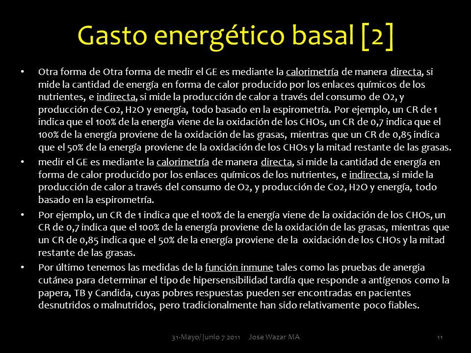 Gasto energético basal [2]